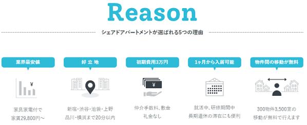 シェアドアパートメントが選ばれる5つの理由 1